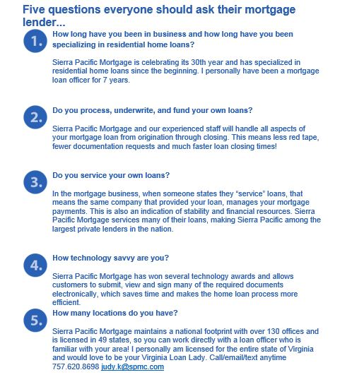 Five questions everyone should ask their mortgagelender…